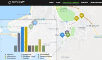 Tela do aplicativo ParticipACT Brasil, desenvolvido pelo LabGES/Udesc