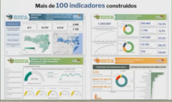 Sistema de inteligência de dados reúne informações sobre educação catarinense em painéis para os gestores - Reprodução