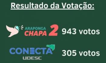 Votação online ocorreu nesta semana